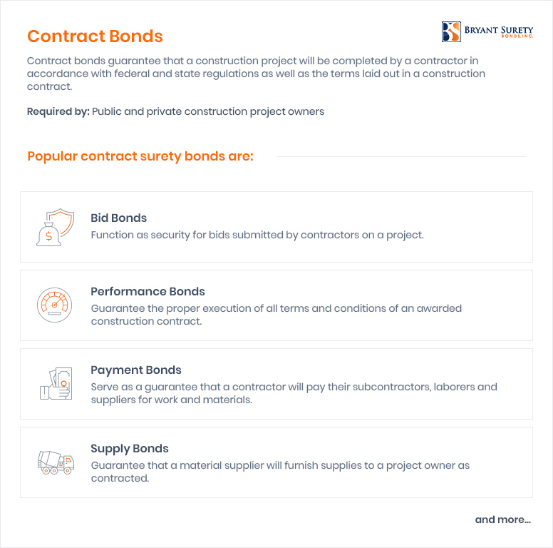 popular-contract-surety-bonds