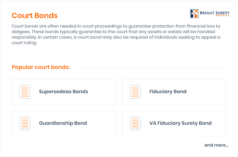 popular-court-bonds