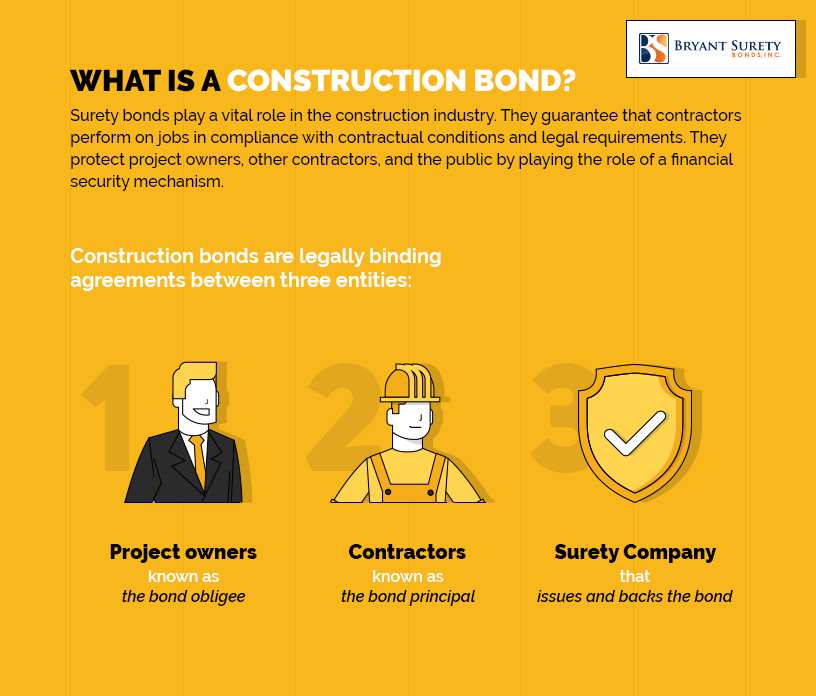 what-is-a-construction-bond