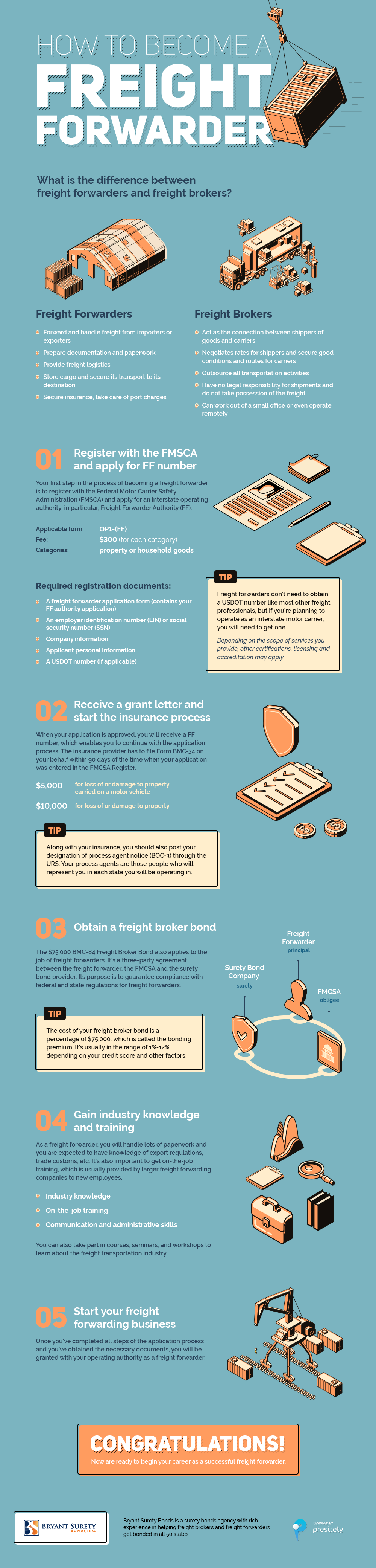 how to become a freight forwarder infographic